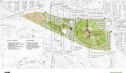 Los Atos Park Master Plan